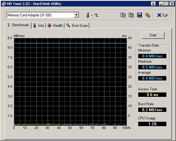 HDTune_Benchmark_Memory Card Adapter + Sandisk Extreme