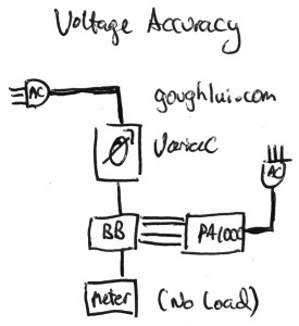 voltage-accuracy
