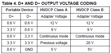 qc3-voltage-map